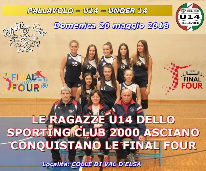 CalendarioGare U14 Eventi Facebook 714x264px 189x698mm FinalFour